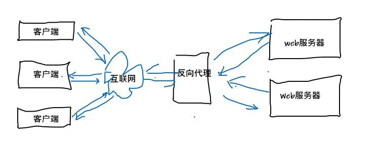 Snipaste_20200107_132518.jpg